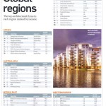 Global Regions - Middle East