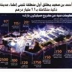 Silicon Oasis-Al-Bayan-10Mar'14-1