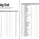 The Big List